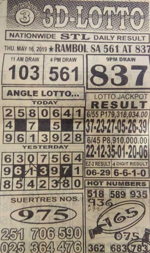 3D Lotto Hot Numbers May 16, 2019