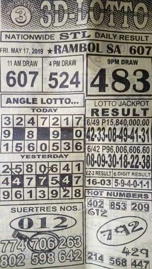 3D Lotto Hot Numbers May 17, 2019