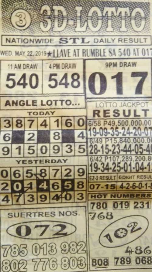 3D Lotto Hot Numbers May 22, 2019