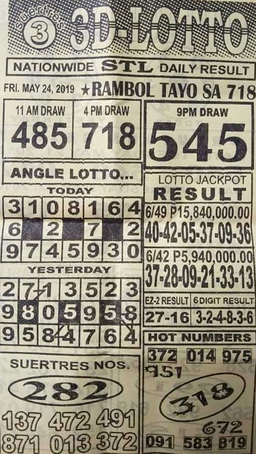 3D Lotto Hot Numbers May 24, 2019