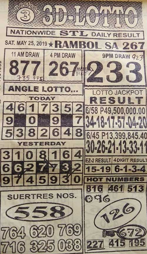 3D Lotto Hot Numbers May 25, 2019