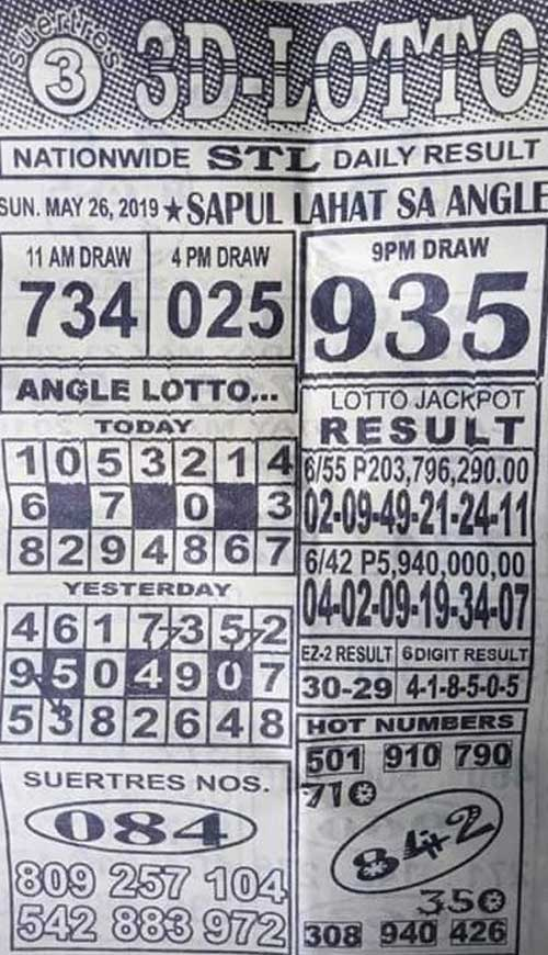 3D Lotto Hot Numbers May 26, 2019