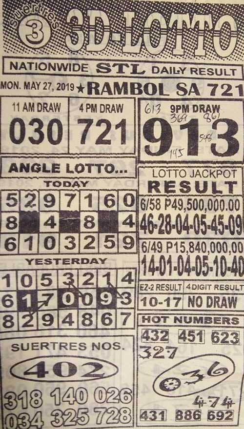 3D Lotto Hot Numbers May 27, 2019
