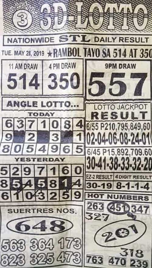 3D Lotto Hot Numbers May 28, 2019