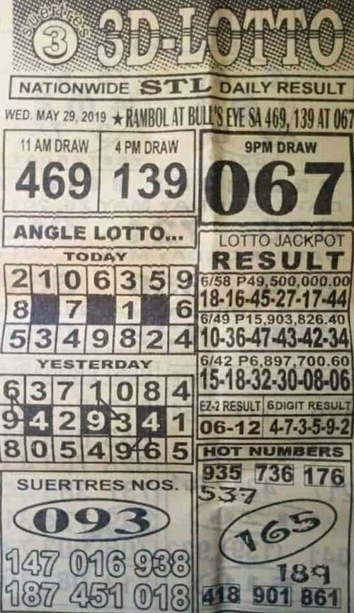 3D Lotto Hot Numbers May 29, 2019
