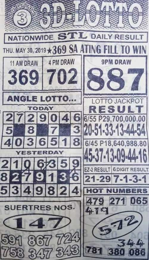 3D Lotto Hot Numbers May 30, 2019