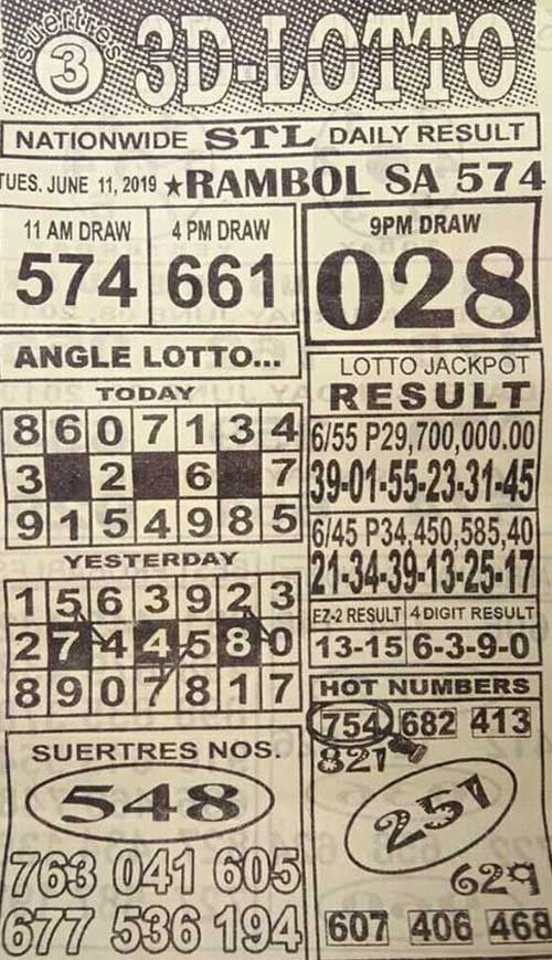 3D Lotto Hot Numbers June 11, 2019
