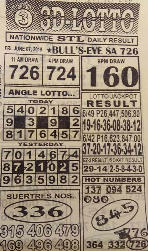 3D Lotto Hot Numbers June 7, 2019